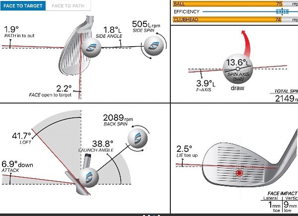 🇬🇧One of my students arrived for his lesson today with a SW that hadn't been cleaned for while so we took a look at some data. Notice how the ball launches high (the optimal launch angle would be 30*) and the spin is really low (with a cleaned club it climbed to 7000rpm). If you want those lovely low, spinny wedges the first thing you must do is ensure your club face and grooves are clean. 🇪🇸Uno de mis alumnos ha llegado por su clase hoy con su SW súper sucio. Nota que la bola se lanza muy alta (ángulo de lanzamiento óptimo sería 30*) y con muy poco efecto ( con el palo limpiado el efecto subió a 7000rpm). Si quieres los pitches bajos con mucho efecto la primera cosa que tienes que asegura es que la cara y las estrías están limpias