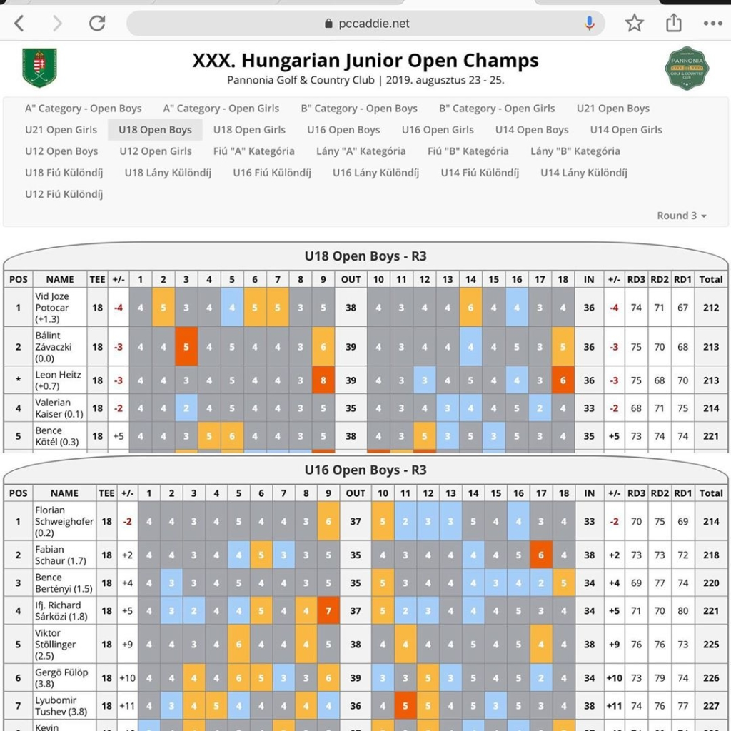 🇬🇧A good solid tournament for @bencekotel and Bence Bertenyi at the Hungarian Junior Open Championships @pannoniagolf near Budapest. Bence Bertenyi finished third in the U16 Boys Category finishing with a fine 69(-3) for a 3 round total of +4.  Meanwhile @bence wasn't at his best but still finished 5th in the U18 Boys category with a 3 round total of +5. Look forward to seeing you both here in Spain really soon. 🇪🇸Un torneo muy correcto de  @bencekotel y Bence Bertenyi jugando en el Campeonato Abierto Junior Húngaro en @pannoniagolf en Budapest. Bence Bertenyi llegó a tercera posición en la categoría Cadete masculina terminando con una excelente ronda de 69(-3) con un total por 3 rondas de +4. Mientras no salió la mejor versión de @bencekotel pero aún llegó a quinta posición en la categoría junior masculina con un total por 3 rondas de +5. Con ganas a veros en España muy pronto
